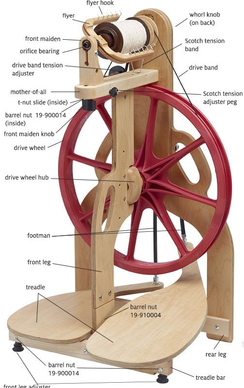 Ladybug Spinning Wheel Parts Diagram
